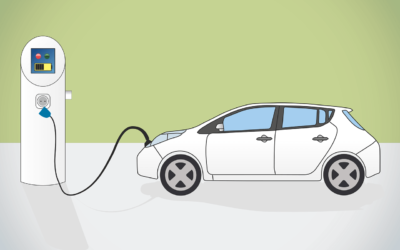 ¿Cómo realizar la recarga eléctrica en tu vehículo eléctrico? Te lo explicamos paso a paso